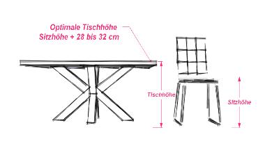 Tischmaße festlegen STEELWOOD INTERIOR